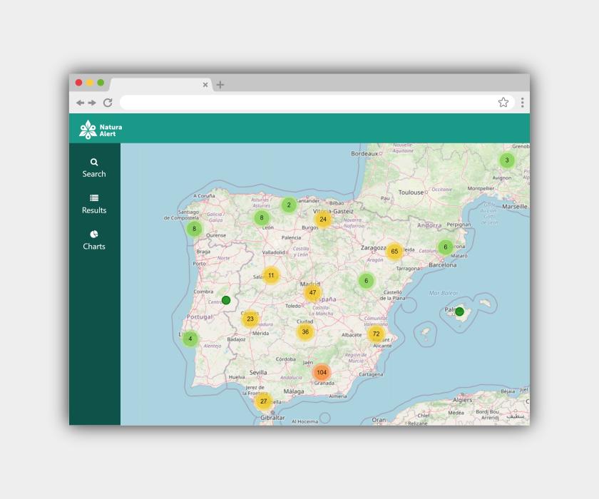 API development for important biodiversity areas (IBAs)